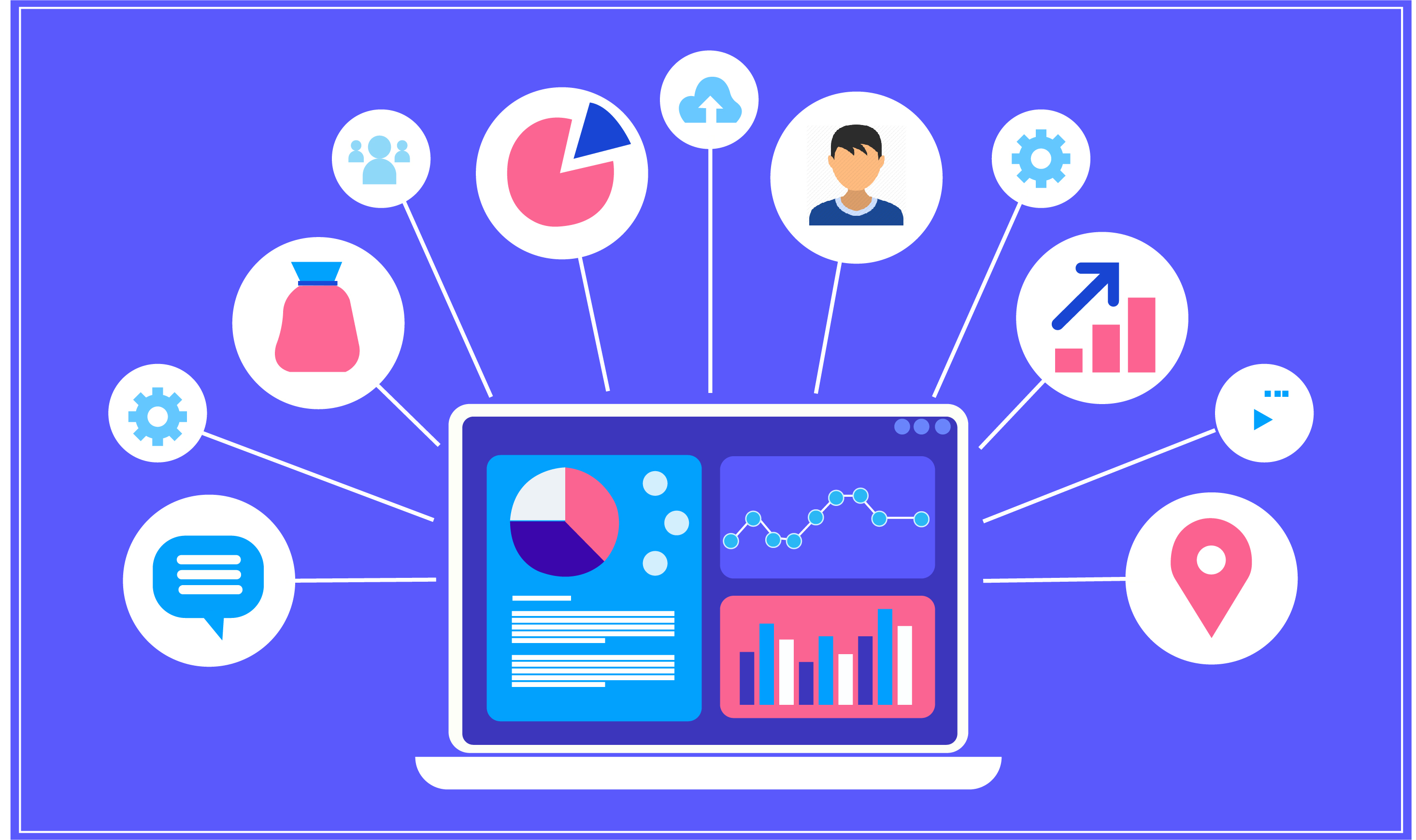 CRM And Its Functionalism